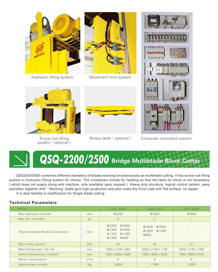 marble multiblade cutter,granite block cutter,granite block cutting machine,marble block cutting machine