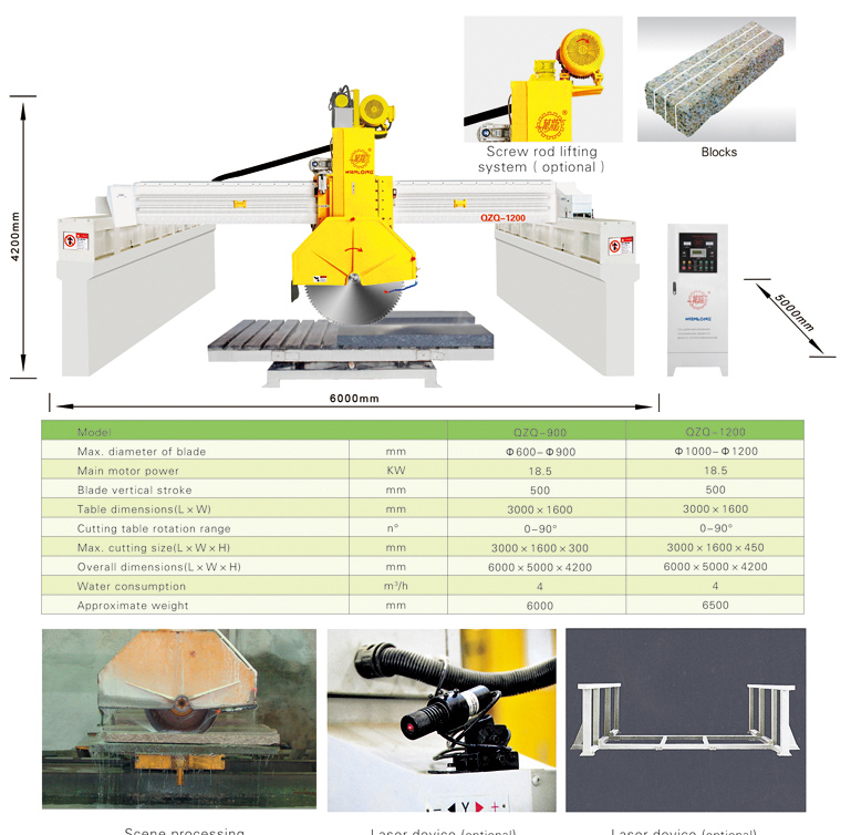 Bridge Cutting Machine,stone cutter,marble cutter,granite cutter,sandstone cutter