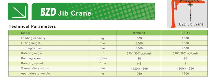 BZD Jib Crane